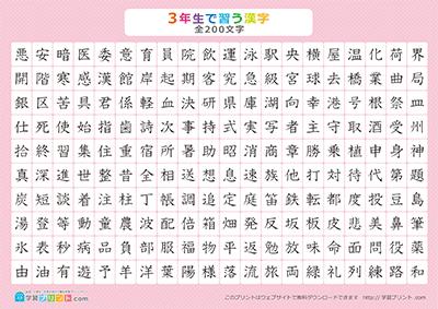小学三年生の漢字一覧表全200漢字漢字のみ学習プリントcom
