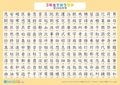 小学三年生の漢字一覧表全200漢字画数付き学習プリントcom