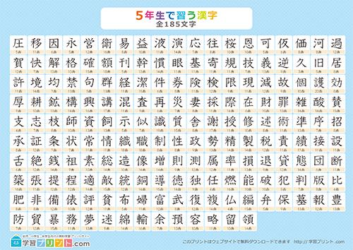小学五年生の漢字一覧表全185漢字画数付き学習プリントcom