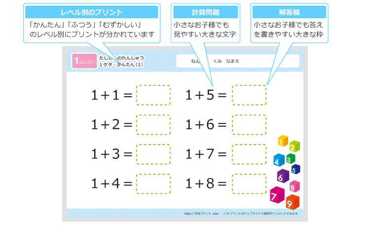 小学一年生の算数プリントたし算の練習学習プリントcom