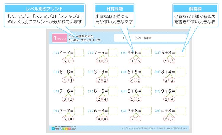 小学一年生の算数プリントさくらんぼ計算 たし算の練習