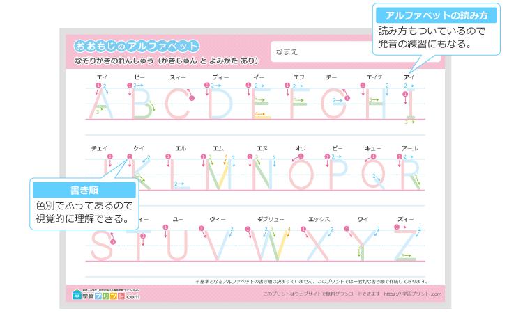 無料のアルファベットプリント全26字なぞり書き学習